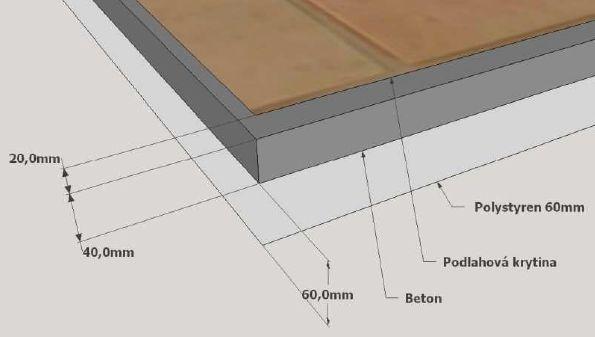 Vrstvení materiálů ve 3E Stavař pro SketchUp